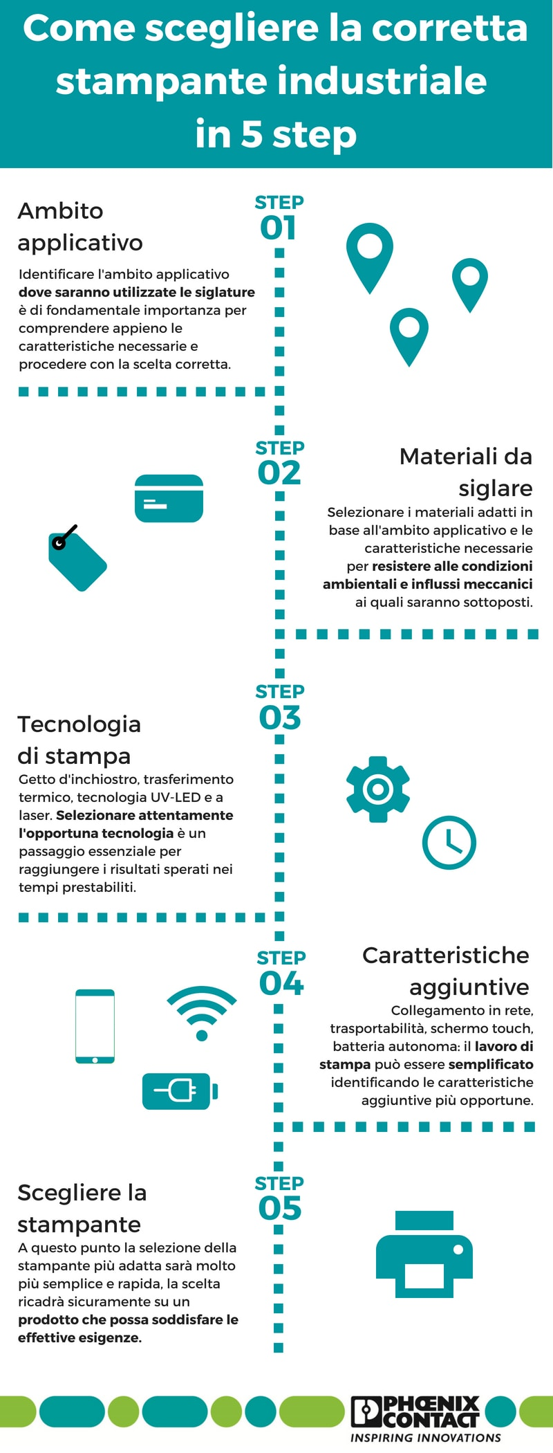 Come-scegliere-la-corretta-stampante-industriale-in-5-step